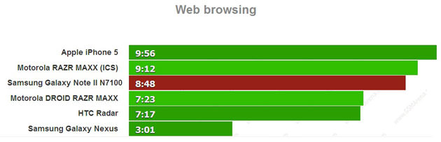 web browser note2