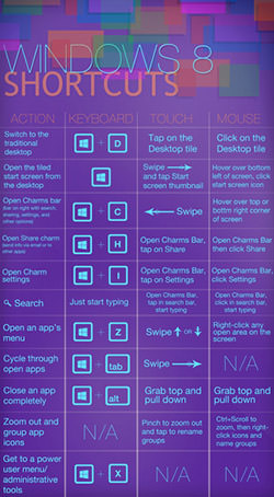 win8-tricks-shortcuts-1