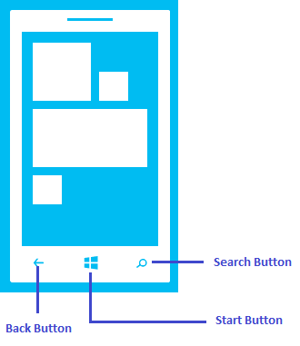 WP-Know-Buttons