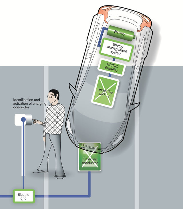 volovo-wireless-charging-2