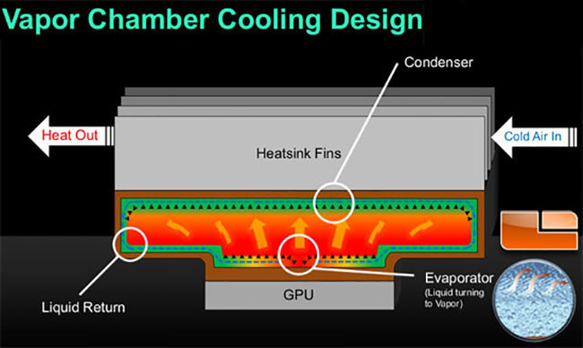 compare-defrent-cooling-system-14