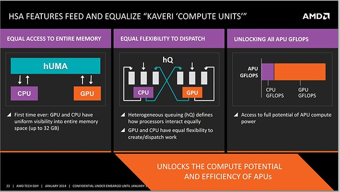amd-kaveri-in-depth-review-1