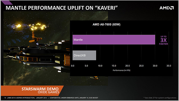 amd-kaveri-in-depth-review-26
