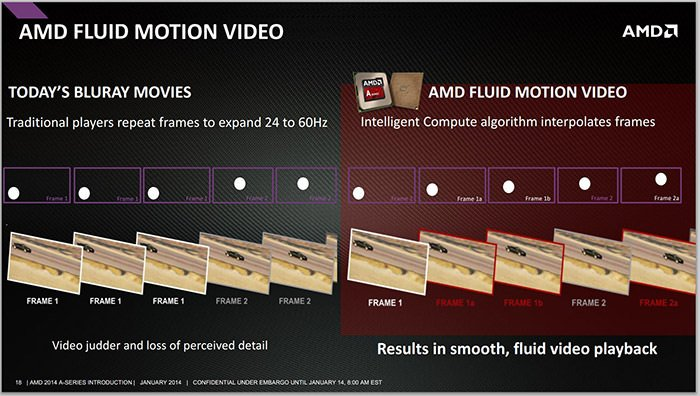 amd-kaveri-in-depth-review-30