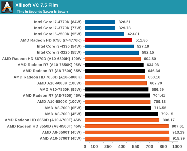 amd-kaveri-in-depth-review-38