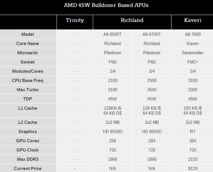 amd-kaveri-in-depth-review-4