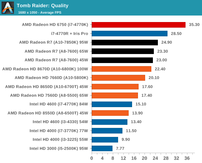 amd-kaveri-in-depth-review-42