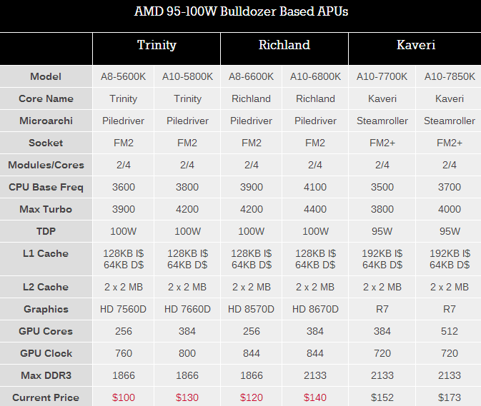 amd-kaveri-in-depth-review-6