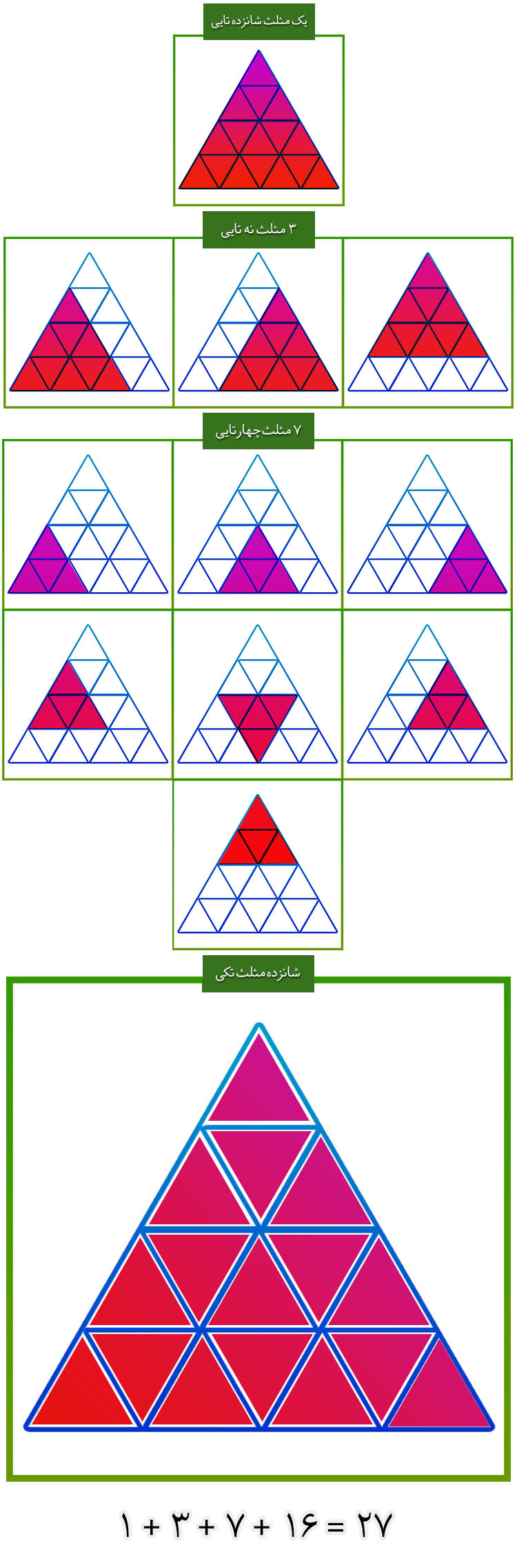 Answer-Puzzle-25