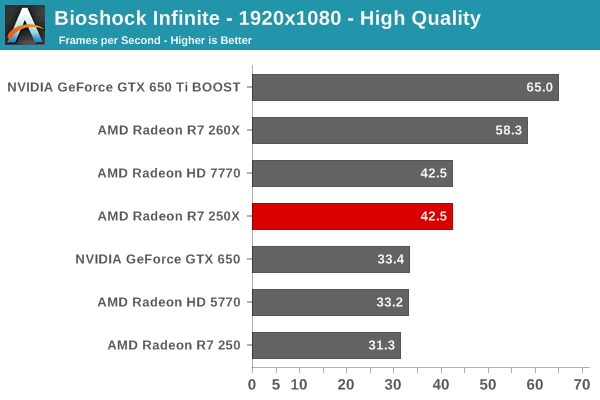 r7-250x-launched-1