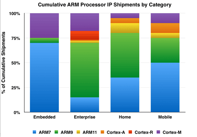 arm-chips-2
