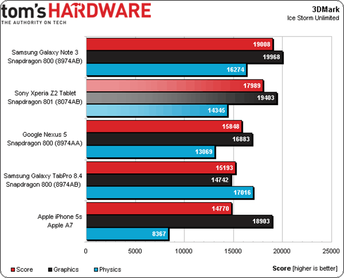 htc-one-m8-benchmarks-10