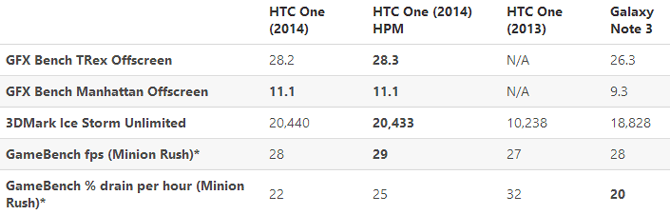 htc-one-m8-benchmarks-3