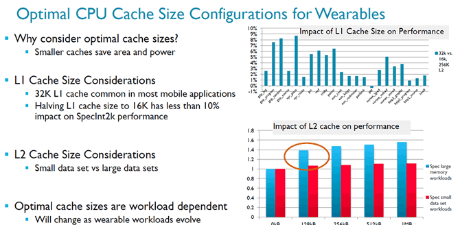 optimal-cache-size-wearables