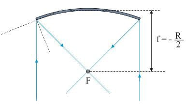 curved-tv-focal-distance