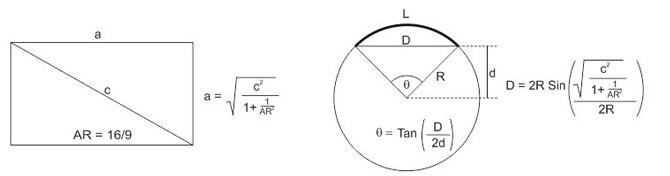 curved-tv-formulas