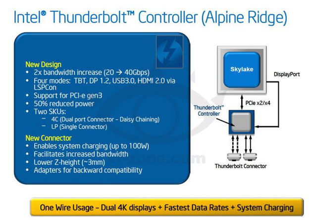 intel-thunderbolt-3-leak