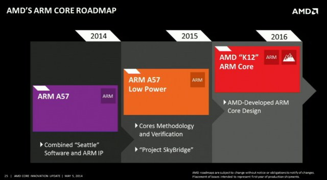 amd-core-roadmap-1