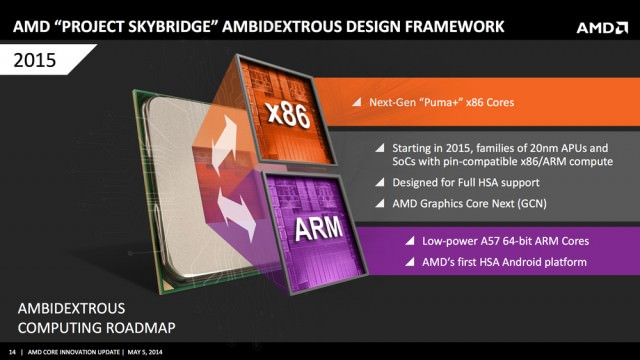 amd-project-skybridge-arm-x86