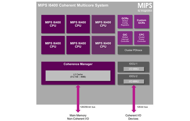 MIPS ATF