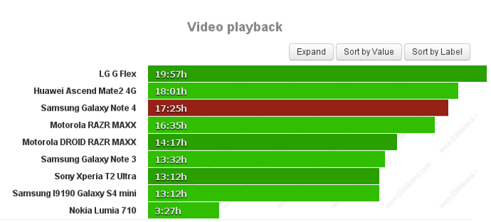 video-playback