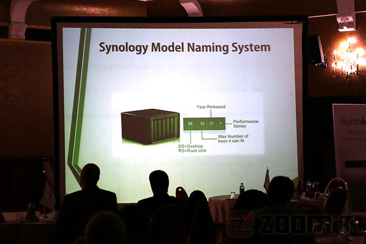 synology naming system