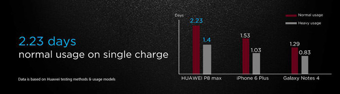 Huawei-P8-Max-images-2