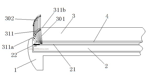 Patent-filing-covers-Oppos-bezel-less-tech