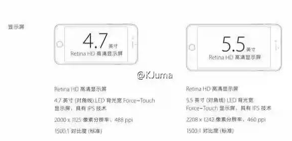 Apple iPhone 6s and Apple iPhone 6s Plus screen resolutions leak iPhone 6s goes through Geekbench