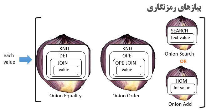 onionEN