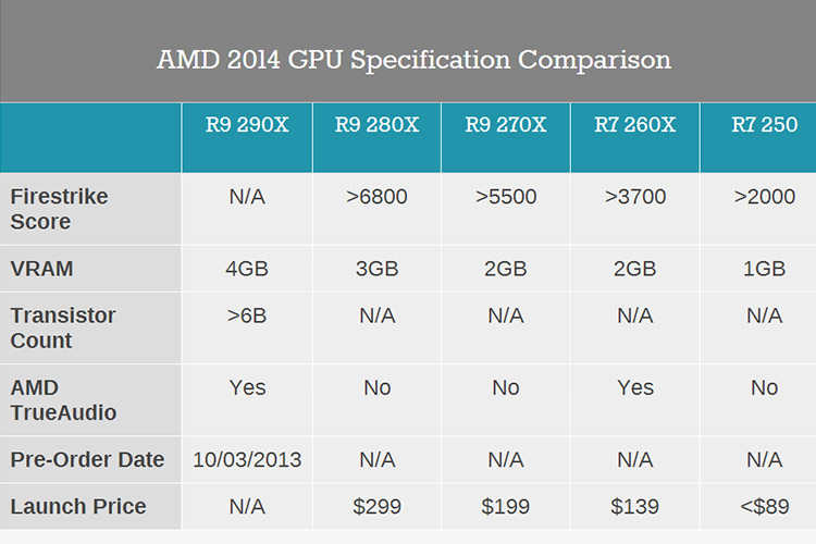 AMD-2014-Graphics