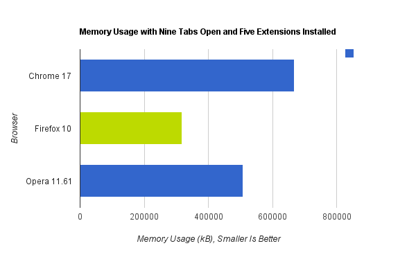 memory_usage_extensions