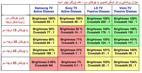 crosstalk-and-brightness-with-yilt-head