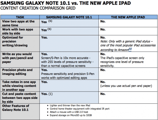 note_vs_newipad